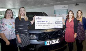 Jaguar Land Rover Story