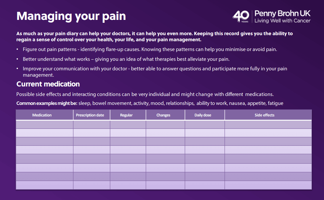 Managing Cancer Pain Diary
